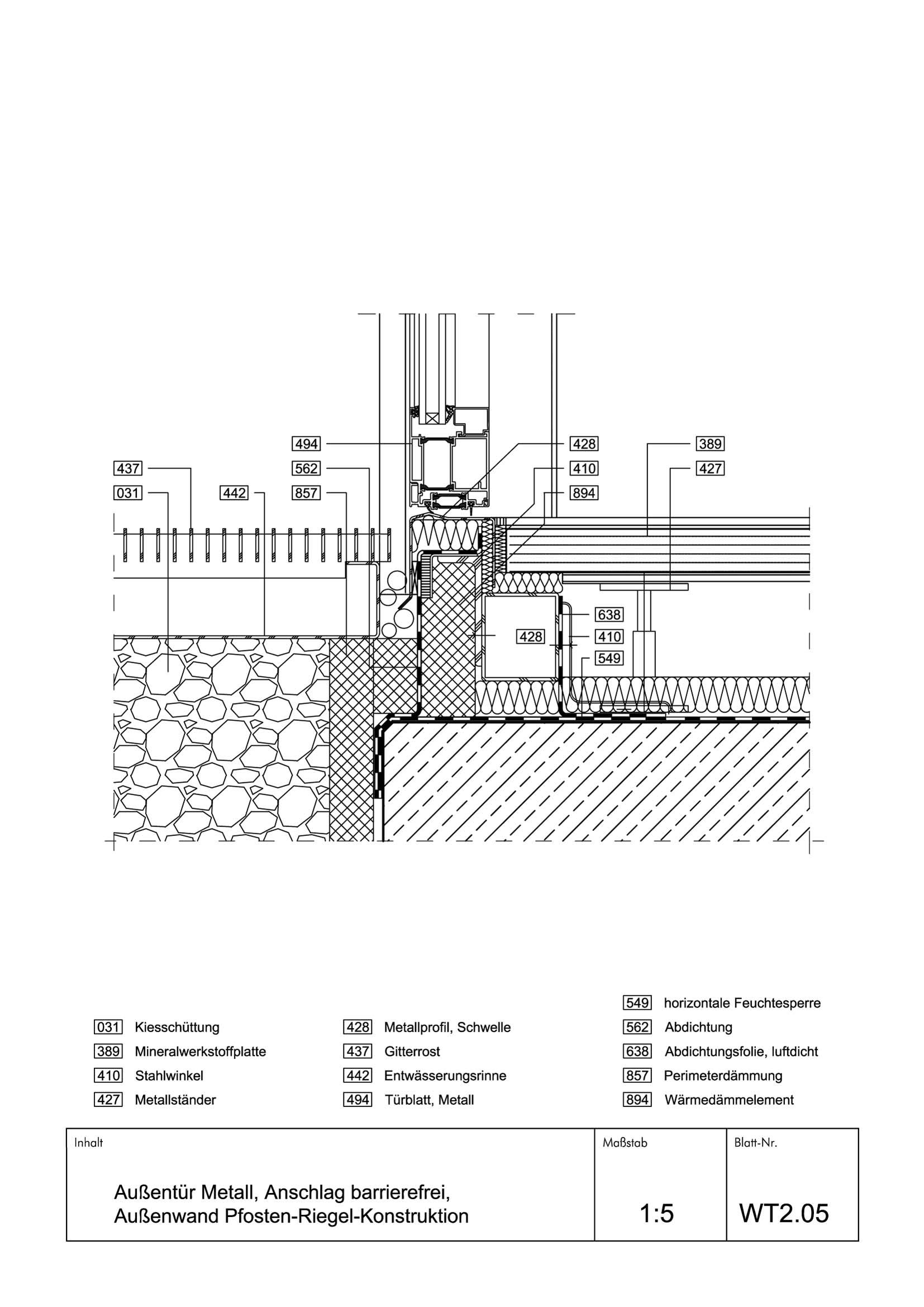 Eingangstür detail schnitt  Barrierefreies Bauen: Details - Barrierefrei planen & bauen